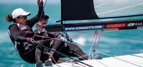 Kiwi sailors on track