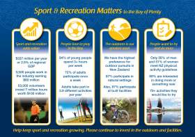 Sport, Recreation and Health Matters